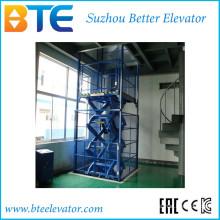 ISO9001 ajustable móvil estacionaria tabla de elevación hidráulica con el mejor precio