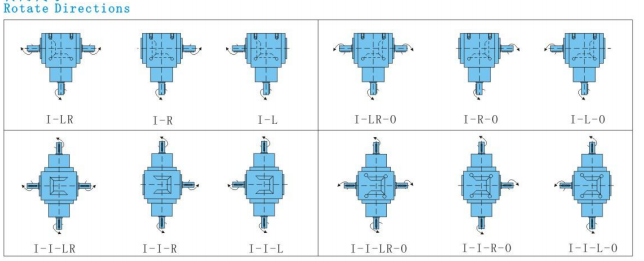 Right Angle Miter Spiral Gearbox