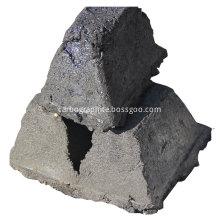 High Density Electrode Paste Briquettes Market Price
