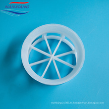 Reasonable price with Plastic Cascade Mini Ring ( Professional manufacturer)