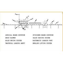 Aluminiumplatten-Oberflächendekoration-Maschine
