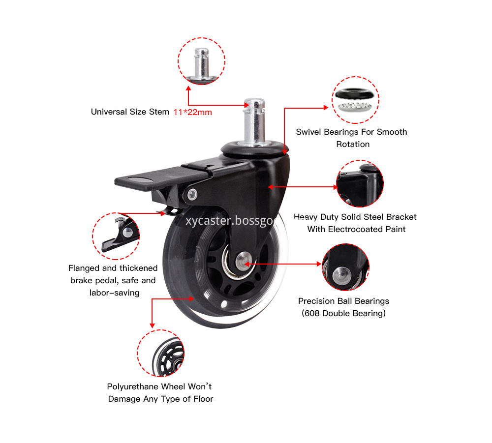 Specification of Caster Wheel