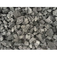 Metallurgical / Met Coke 10-30mm 25-80mm