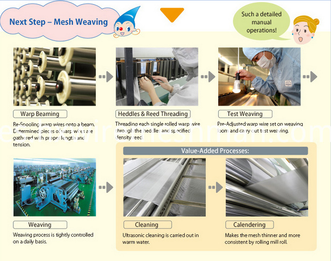 nickel wire mesh inspection2
