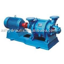 SZ water-ring vacuum pump