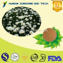 Natural Plant Extract Biological Pesticide Pyrethrum Powder