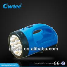 La lampe de poche à LED de haute puissance en gros