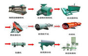 compound fertilizer a full set of equipment roller granulator
