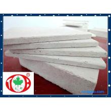 Fire Resistant Gypsum Board