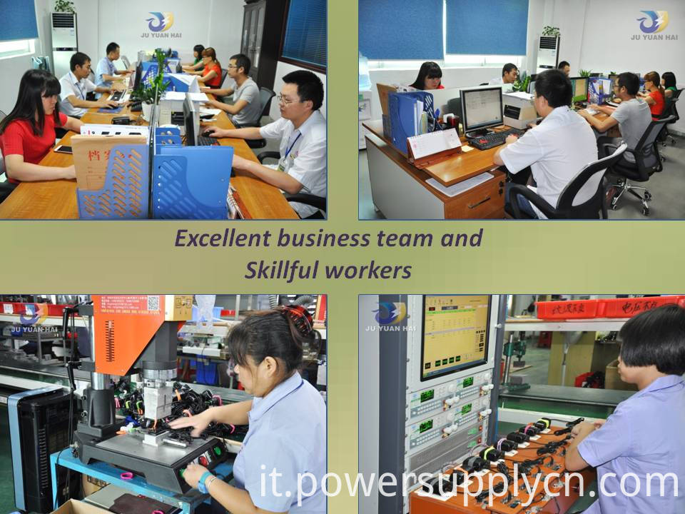 Excellent business team and skillful workers