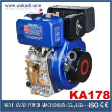 Poder del motor diesel 8HP