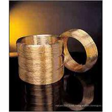 Titanium and Titanium Alloy Coil for Chemical Industry