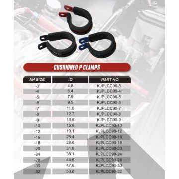 Fuel line cushioned P Clamps