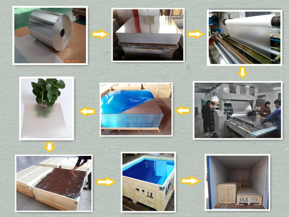 aluminum sheet metal for sale