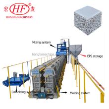 Wall Panel Slab Making Machine/Lightweight Wall Panel Molding Machine Production Line