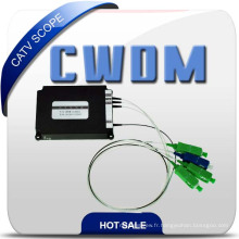 CWDM optique de fibre d'emballage de boîte d'ABS avec le connecteur de Sc / APC