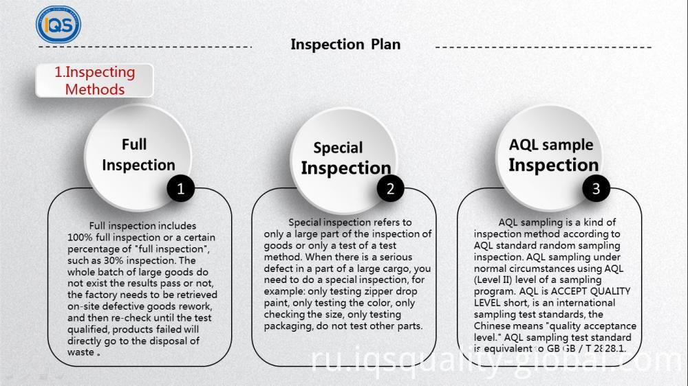 Inspection Plan