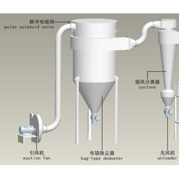Flash de Spin XSG equipamento de secagem