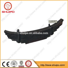 leaf spring manufacture in shandong city shuipo