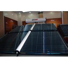Projet solaire Produits solaires (SPCF)