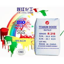 Dispersión fácil Rutilo Dióxido de titanio Apto para el revestimiento (R216)