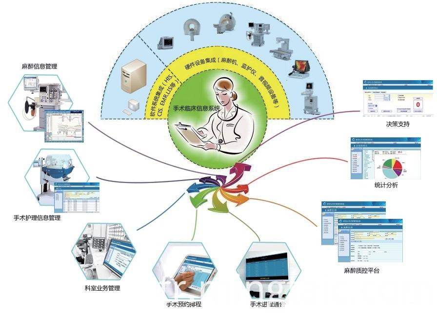 Clinical information application