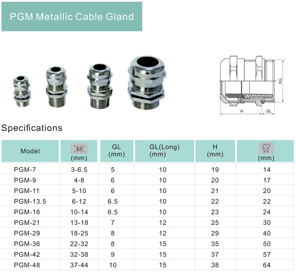 The application for PGM Metallic Cable Gland