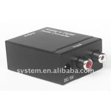 Convertidor de audio analógico a digital (audio RL a digital o audio Toslink)