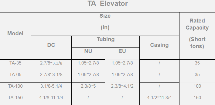 TA elevator