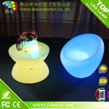 Color que cambia la tabla de la barra del LED