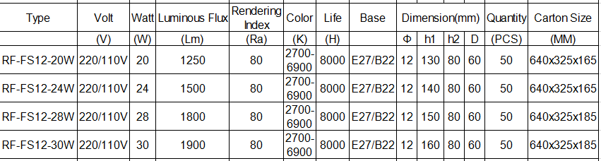Compact Fluorescent Bulbs Specifications