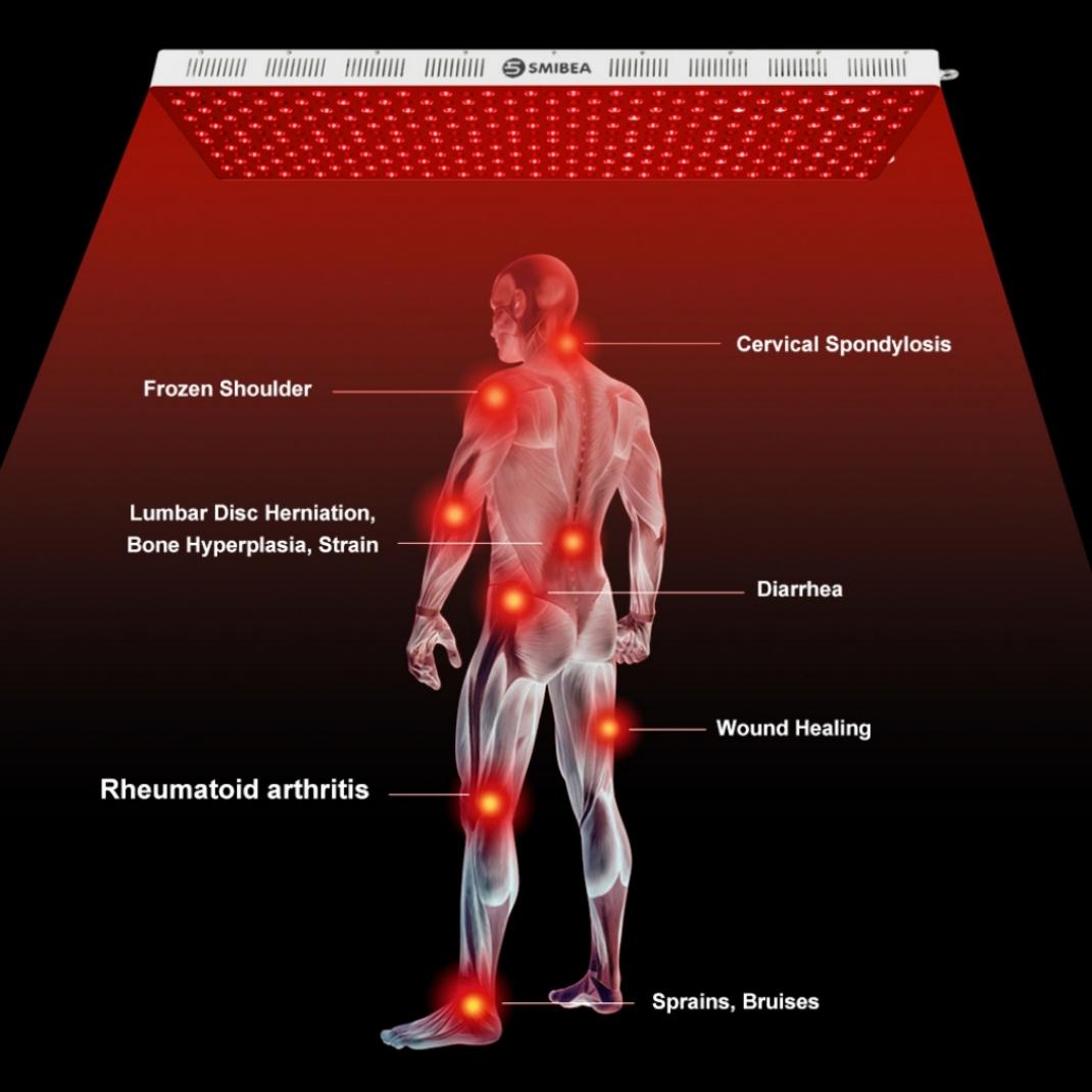 Red Light For Improve Brain Health