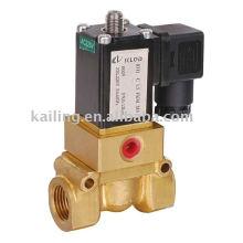 4-ходовые пневматические клапаны KL0311