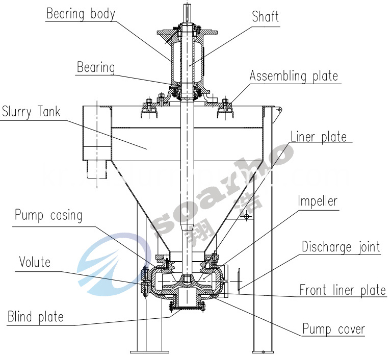 AF Froth Pump construction 2-2