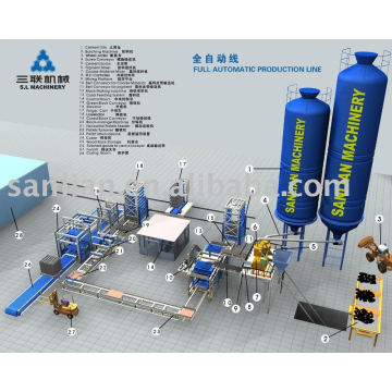 block full automatic production line