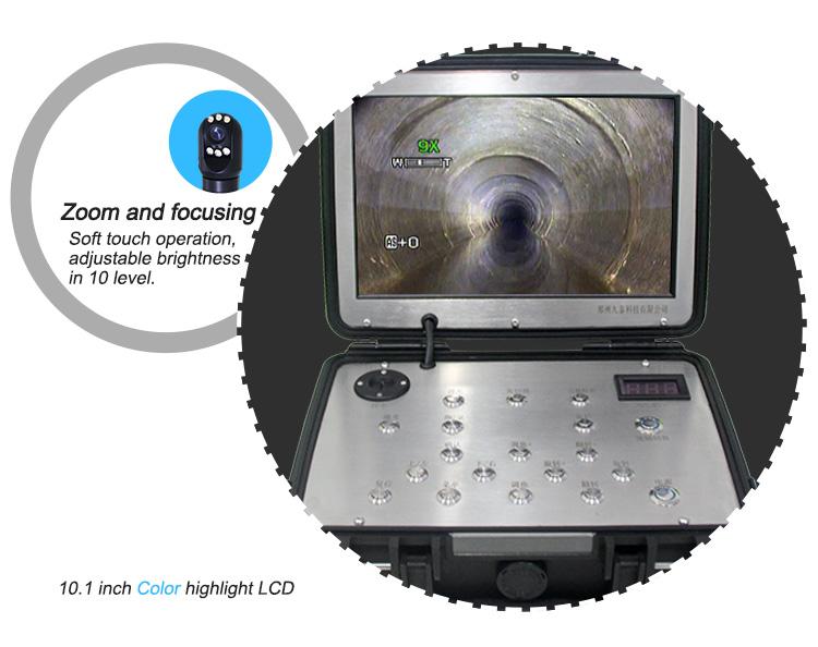 Ptz Inspection Camera