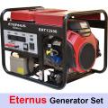 Gerador de backup de 8500 watts Powered by Kohler (BHT11500)