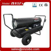 Zobo Greenhouse Heating Equipment