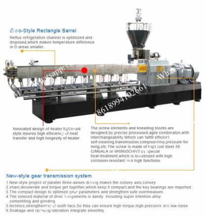 Polymer Extrusion Machine