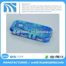 4Port KVM Switch Box pour PS / 2 PC LCD VGA Moniteur de souris