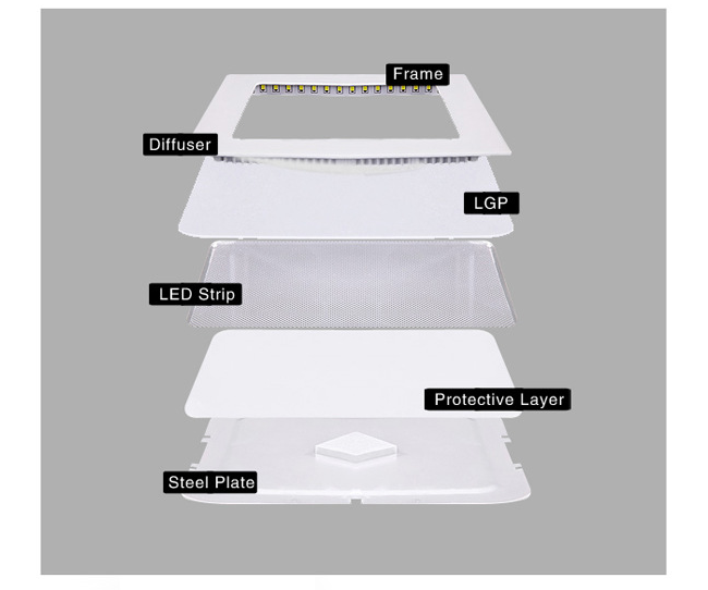 cheap Dimmable 18w LED Office Lighting