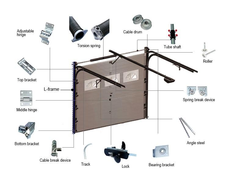 Garage Door Hardwares