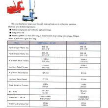 Power Tong - Closed Head Tong (CDXQB89)