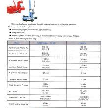 Силовой щип - Закрытый наконечник (CDXQB89)