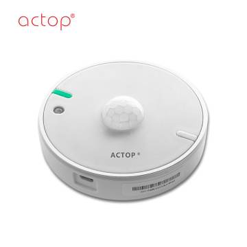 Smart Home Security và Automatic CO Sensor