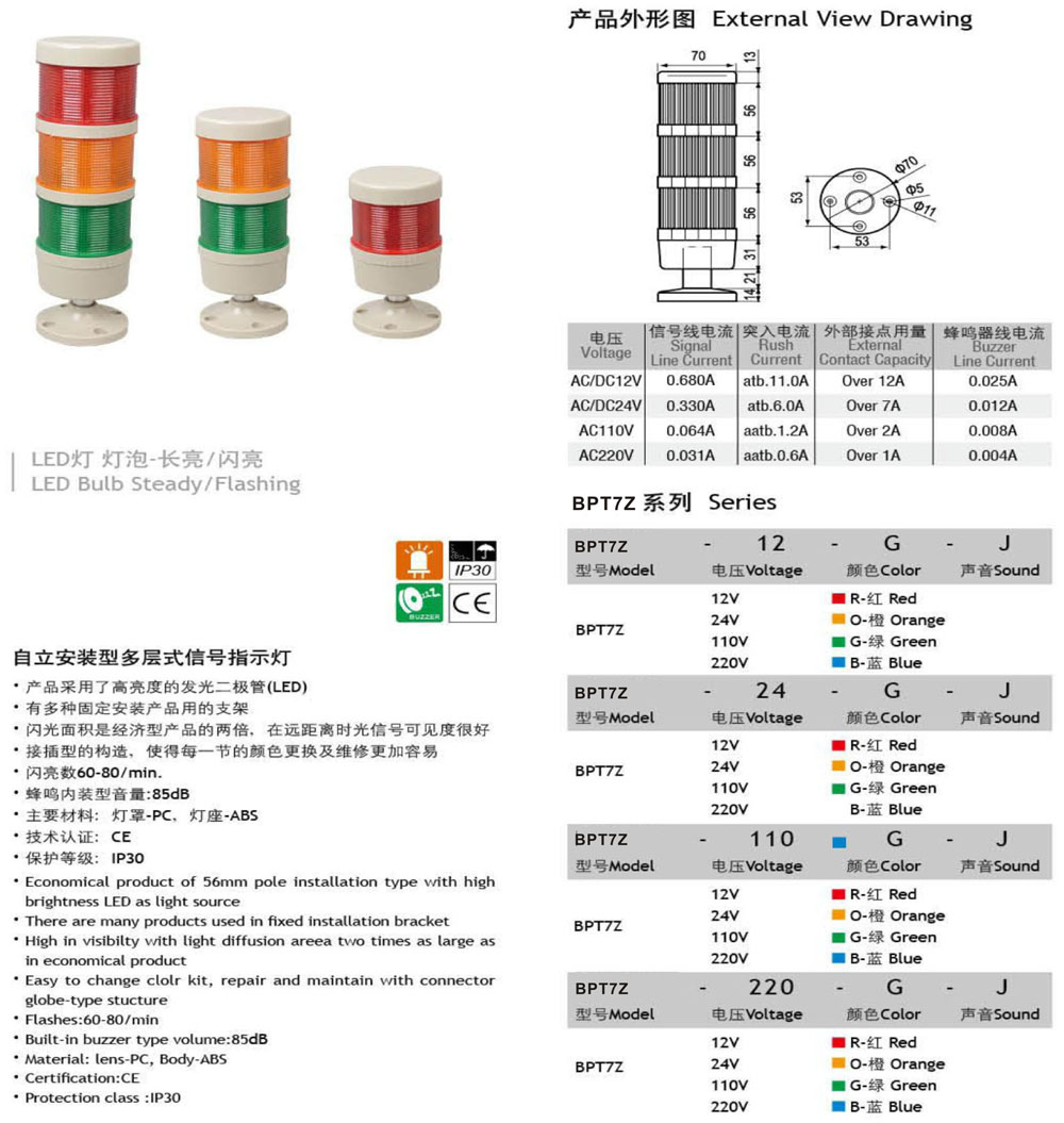 The parameter for BPT7Z 70mm LED Tower Light