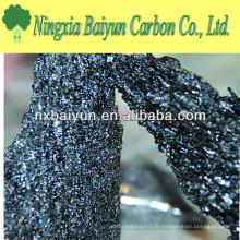 Poudre de carbure de silicium noir de 80 mesh pour le polissage