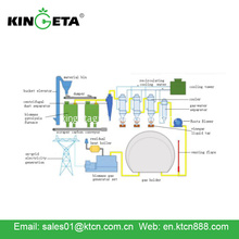 Power solution for nut processing plant nut shell gasifier