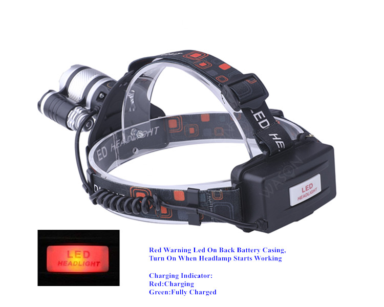 Powerful Led Headlamp