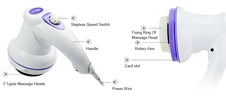 Handheld Massager With 3 Types Heads